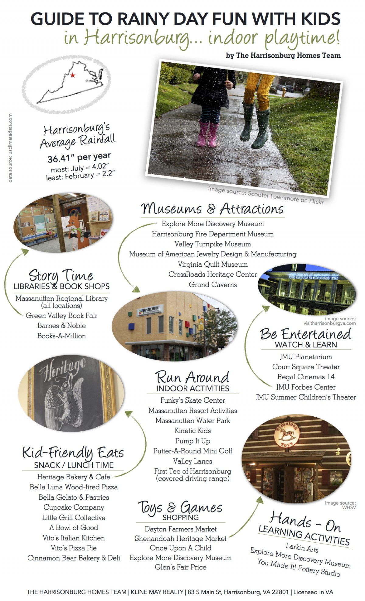 Guide to Rainy Day Fun with Kids in Harrisonburg