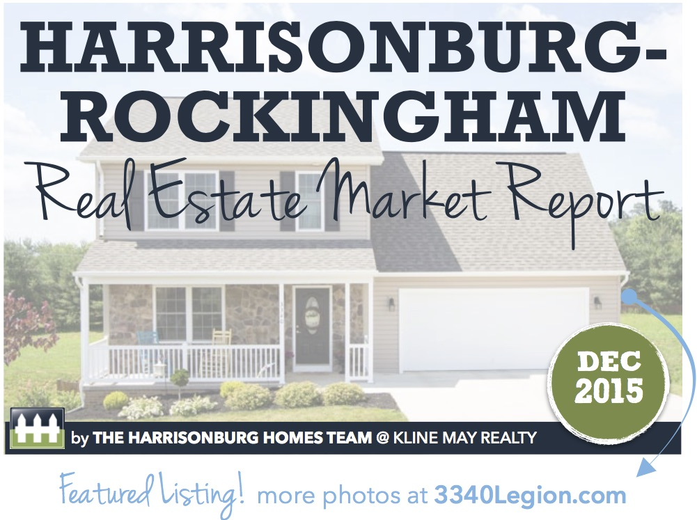 Harrisonburg Real Estate Market Report [INFOGRAPHIC]: Year-End 2015
