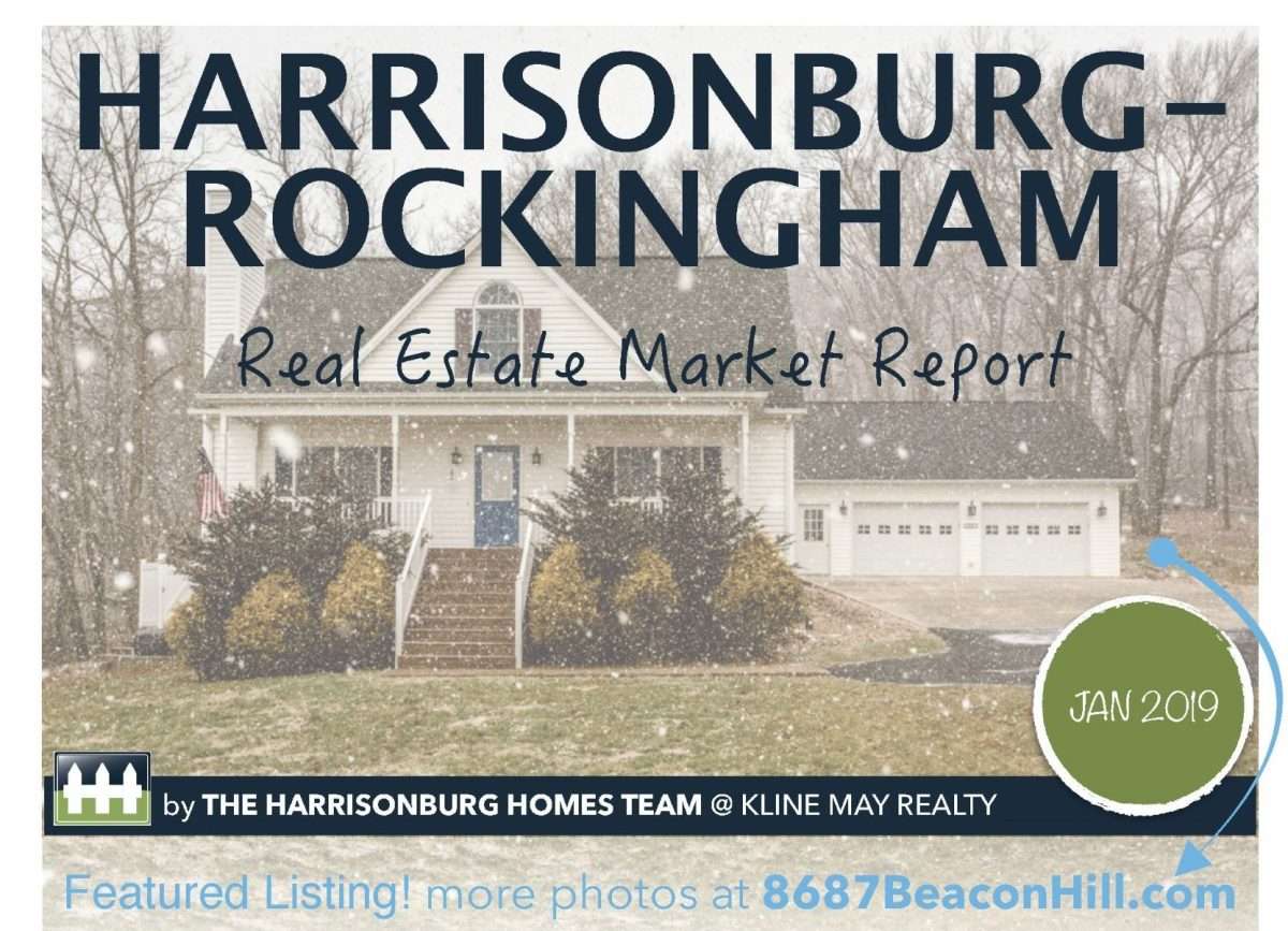 January 19 Market Report | Harrisonblog.com